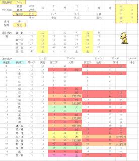 黃莓寶中文命名試算表