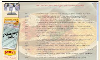 Denny's Company Infomation - History