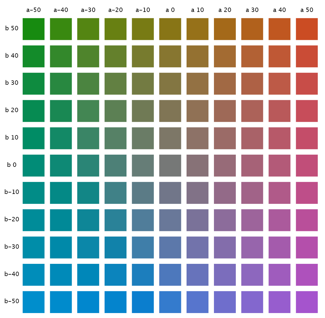 Print evolution 4 color process that wows here is one more illustration to help you understand how rgb color is separated differently for different color spaces it shows rgb colors separated swop nvjuhfo Images
