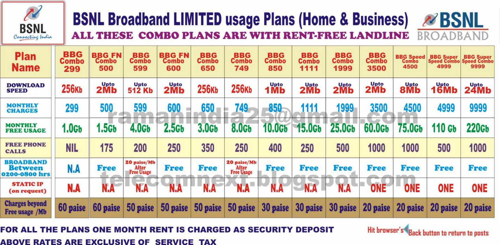 Unlimited Internet Plans For Home Bsnl Broadband Unlimited Home Plan Tariff  Home Plan
