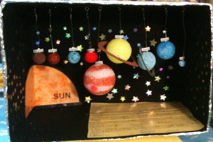supplies for a homemade solar system 3d project - photo #7
