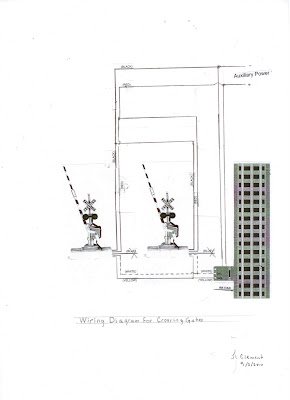 Setup Of Mth Railking Crossing Gates