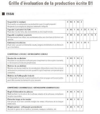 Fran ais langue trang re b1 grille d 39 valuation de la - Grille evaluation expression ecrite anglais ...