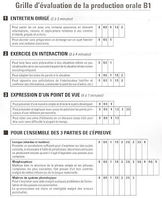 Fran ais langue trang re b1 - Grille evaluation expression ecrite anglais ...