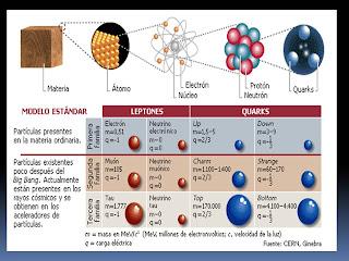 Resultado de imagen de Descubrimos los átomos y las galaxiasç