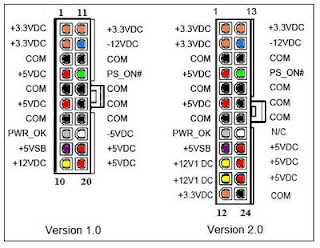 conectores y puertos  conectores y puertos