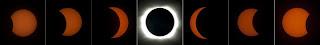 fases+eclipse Eclipse total de sol en el Pacífico Sur