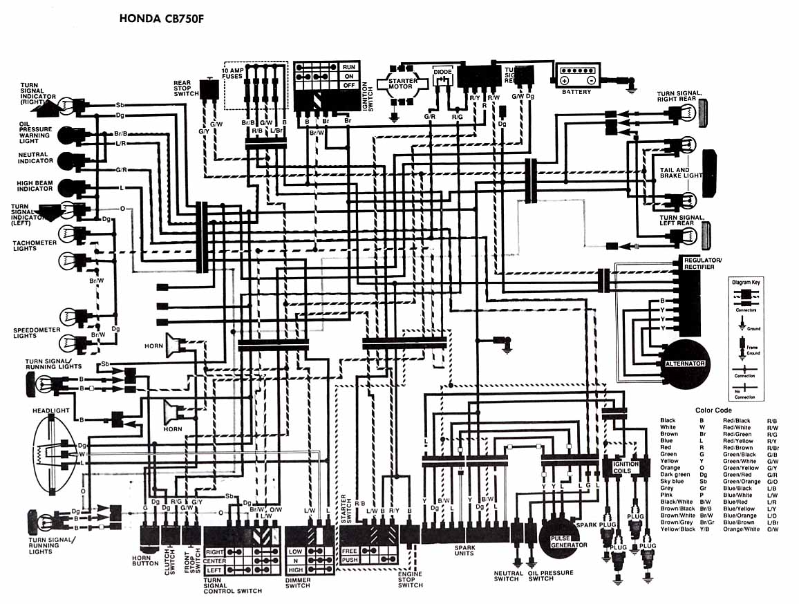 Honda    Motorcycle CB750F    Wiring       Diagram     Electronic Circuit    Schematic       Wiring       Diagram