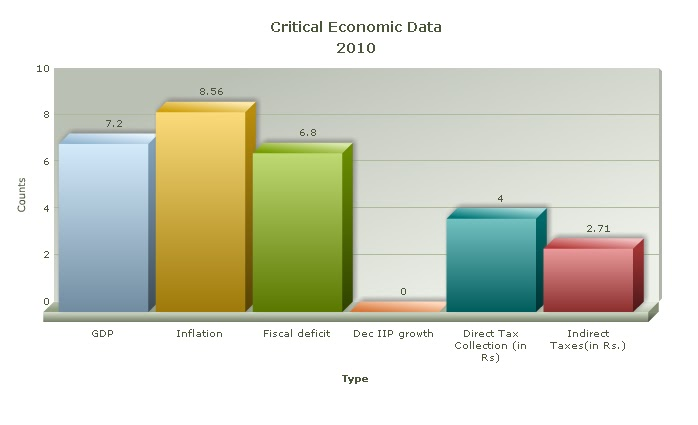 economics essay about inflation
