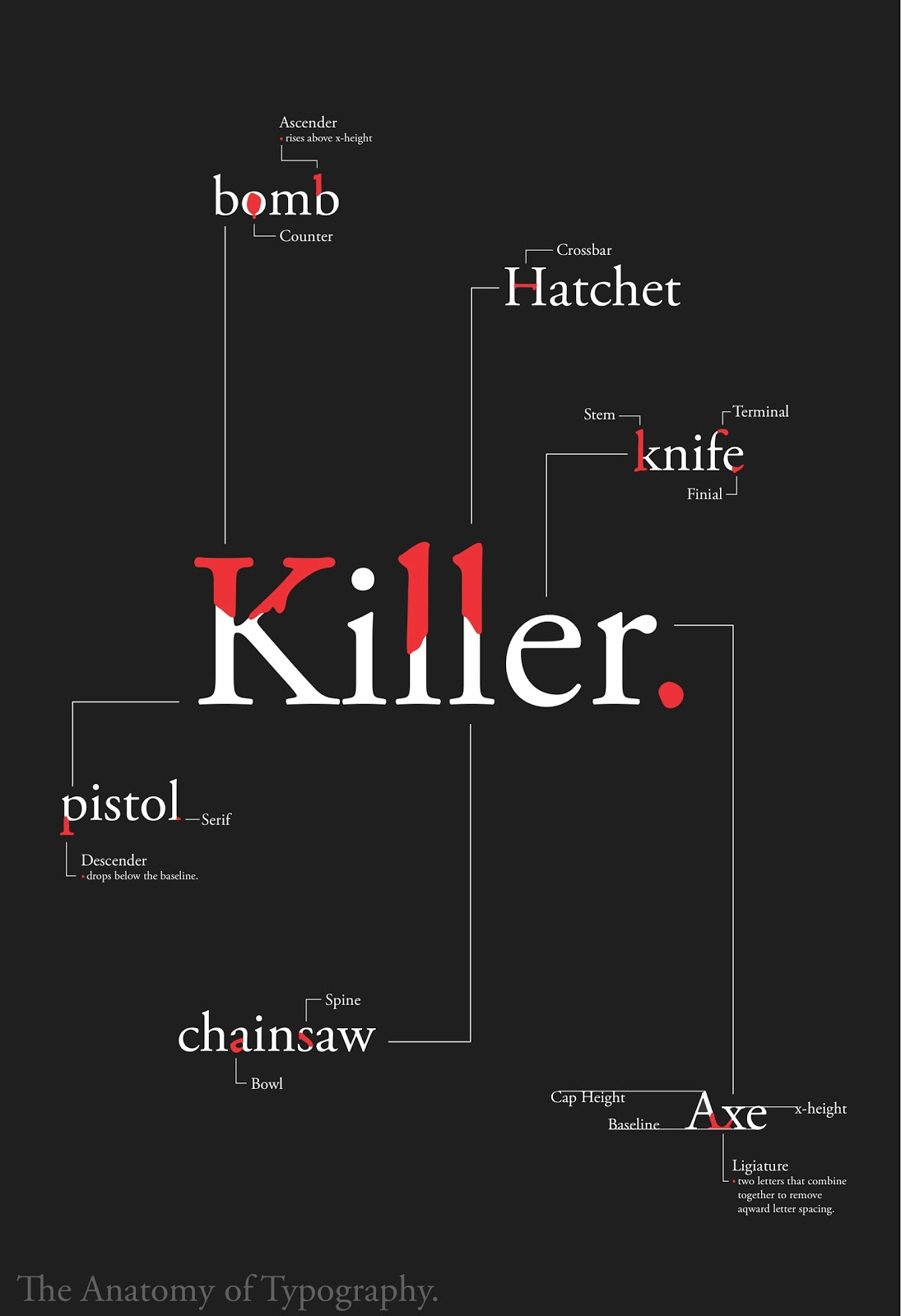 madman anatomy of typography poster