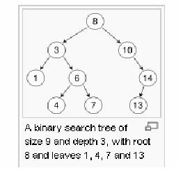 Binary search equal values