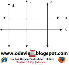 http://odevlerr.blogspot.com/ ödev , matematik - test - sbs eğitim - sbs hazırlık - çözümlü sorular