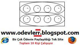 http://www.odevlerr.blogspot.com ödev , matematik , sayılar, çözümlü , test , sbs , öss, deneme sınav