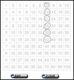 Interactive 100 square chart - mathematical investigation