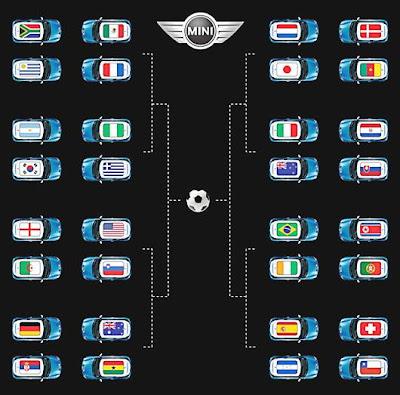 รถมินิ แต่งบอลโลก สุดยอด World Cup Mini Car