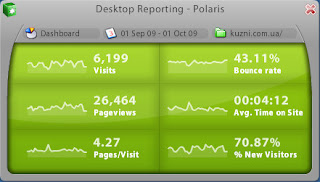 Polaris for Google Analytics