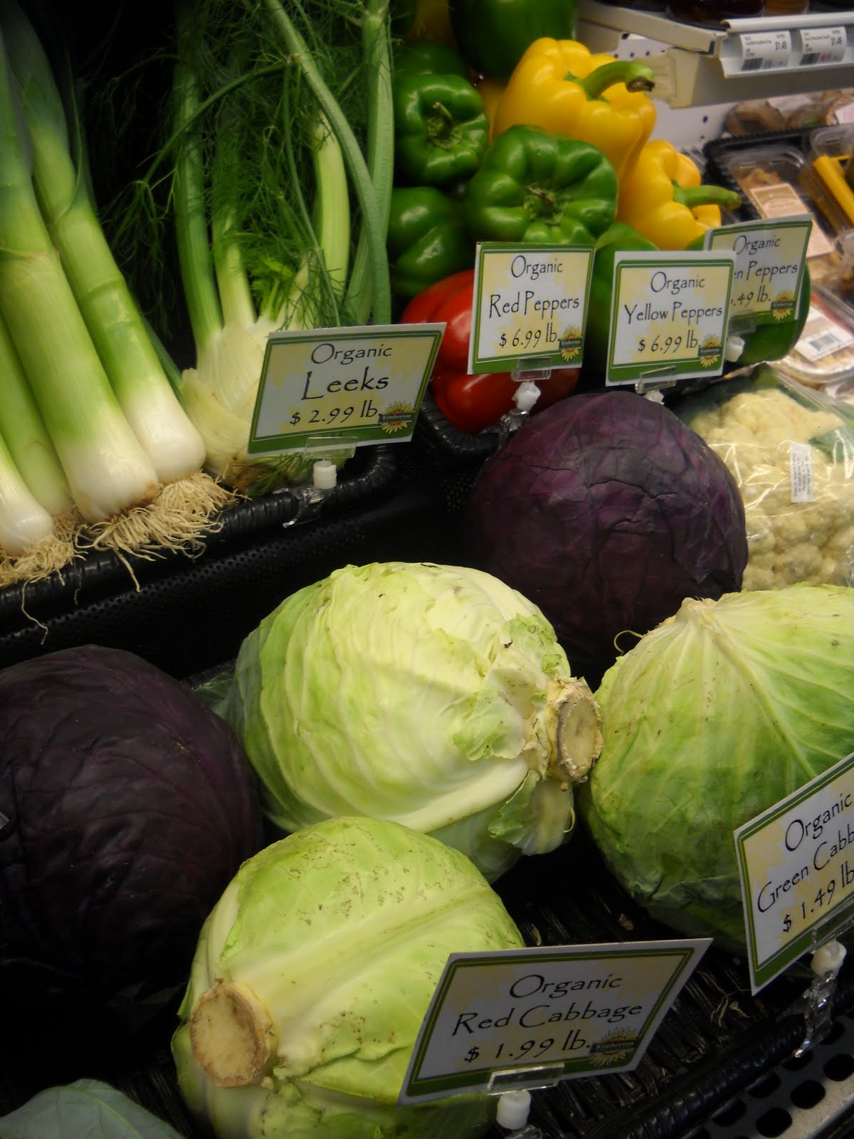 Argument For And Against Organic Food