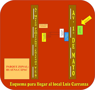 Una ayudita para llegar hasta los más despistados al local: Luis Carranza
