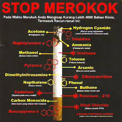 Tips Untuk Berhenti Merokok Cara Betul Dan Berkesan