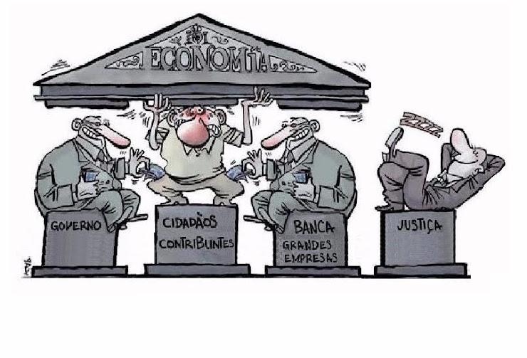 OS PILARES DA ECONOMIA