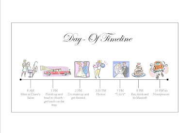 the paper nest wedding day timelines