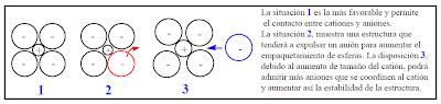 Tabla+de+cationes+y+aniones+mas+comunes