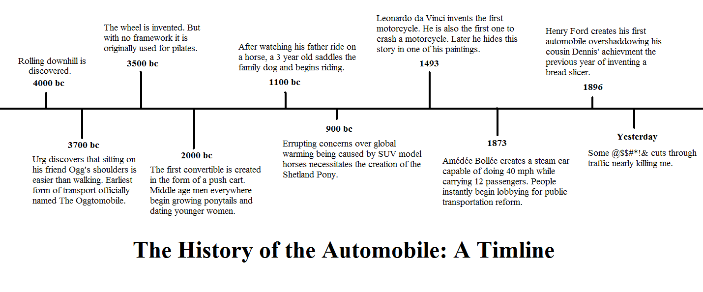 The History Of Automobiles A Timeline The Non Review