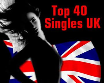 Baixar Download UK Top 40 Singles Chart 13-06-2010