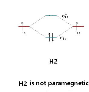 chemistry H2 Structural Formula