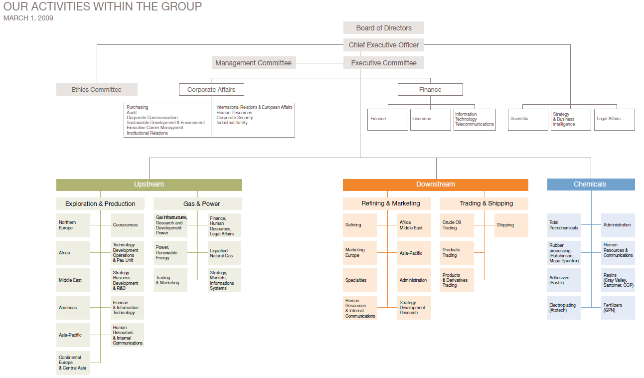 starbucks internal communication Free essay: starbucks organization structure and departmentalization form analysis starbucks is the biggest coffee shops network with over 19000 stores all.