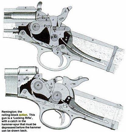 remington rolling block firearms history, technology & development actions rolling block