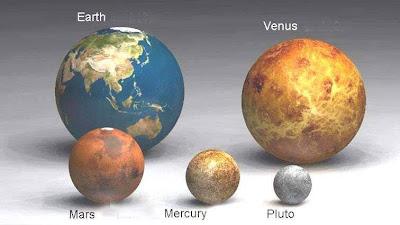 Perbandingan  Ukuran Bumi dan Ukuran Matahari