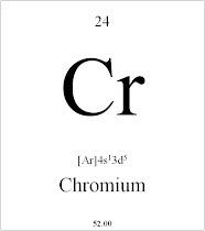24 Chromium