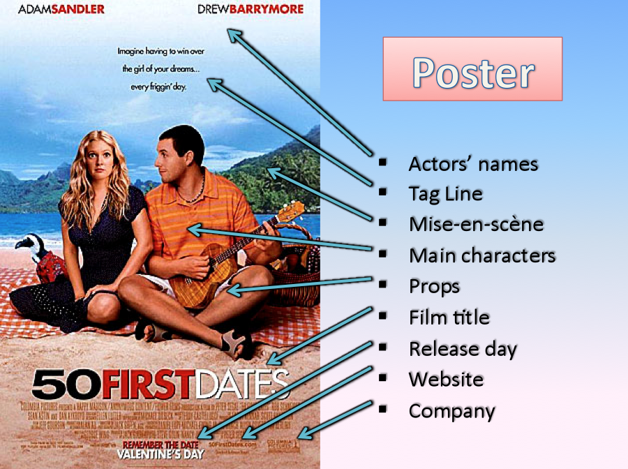 Cast of 50 first dates in Perth