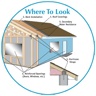 how to pass a house inspection