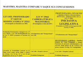 COMPARACION ENTRE LA LEY DEL PROFESORADO Y LA PROPUESTA DE LOS USURPADORES DEL CEN DEL SUTEP