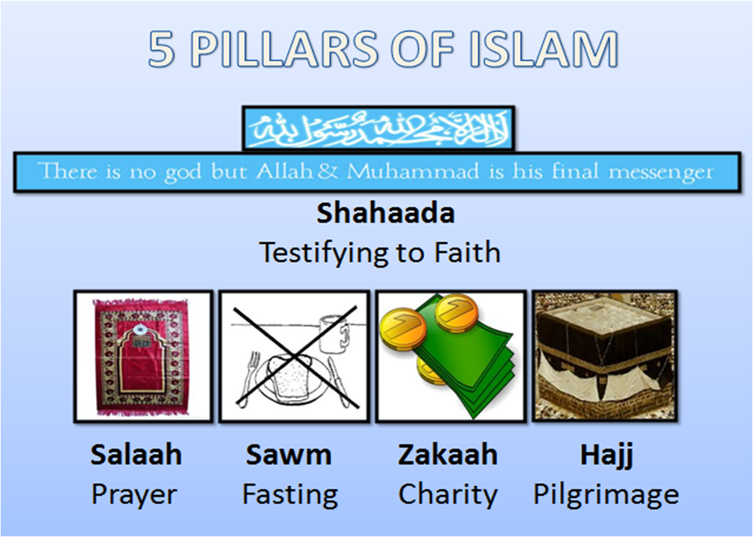 five pillars of islam Just like a building lacks stability without strong pillars, a believer's relationship with god lacks focus without observance of the five pillars these pillars form the foundation and starting point for all other good deeds and acts of worship to god the five pillars of islam 1.