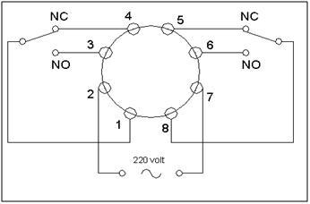 wiring diagram listrik adalah with 2010 11 01 Archive on Hubung Star Delta Motor Induksi 3 Fase besides Arsitektur Plc further Diagrama De Flujo Mineria together with Cara Kerja Dinamo Starter Atau Motor Stater Pada Mobil in addition Kipas Angin.