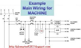 Plc programmingplc ladder diagram plc simulationand plc wiring for power source in plc cheapraybanclubmaster Image collections