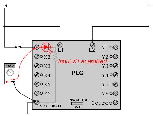 plc input wiring diagram plc image wiring diagram plc input wiring diagram plc output wiring diagram and plc input on plc input wiring diagram