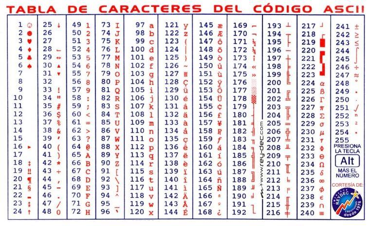 archivo de texto 7 bits archivo de word 19 5