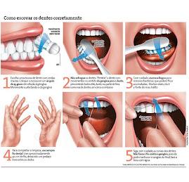 Forma correta de usar o fio dental e escovar os dentes