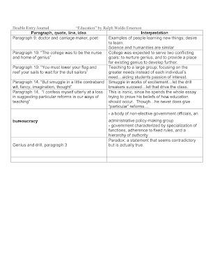 essay in english language Play Zone eu