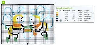 Graficos de abelhas ponto cruz