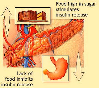 What can cause low blood sugar other than diabetes uk