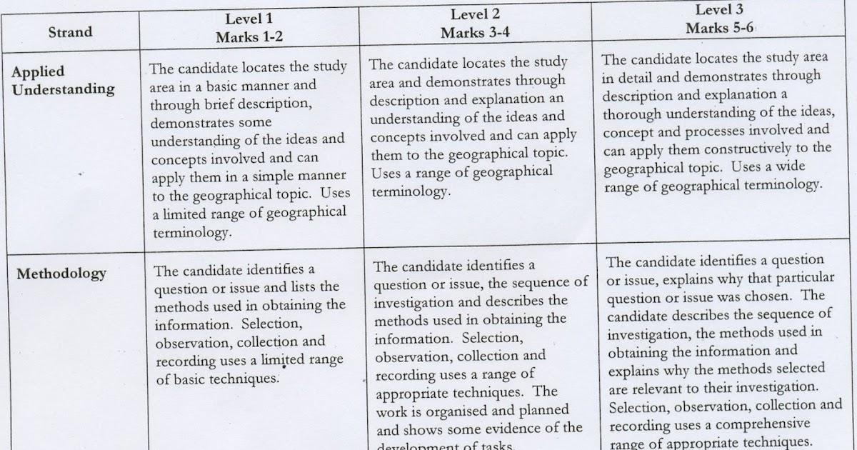 geography coursework mark scheme