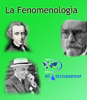 La Fenomenologia- Kant,-Ortega y Gasset,-Heidegger,- Hegel,- Immanuel Kant