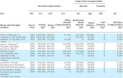 2006 NYT DEF 14A Summary Compensation Table