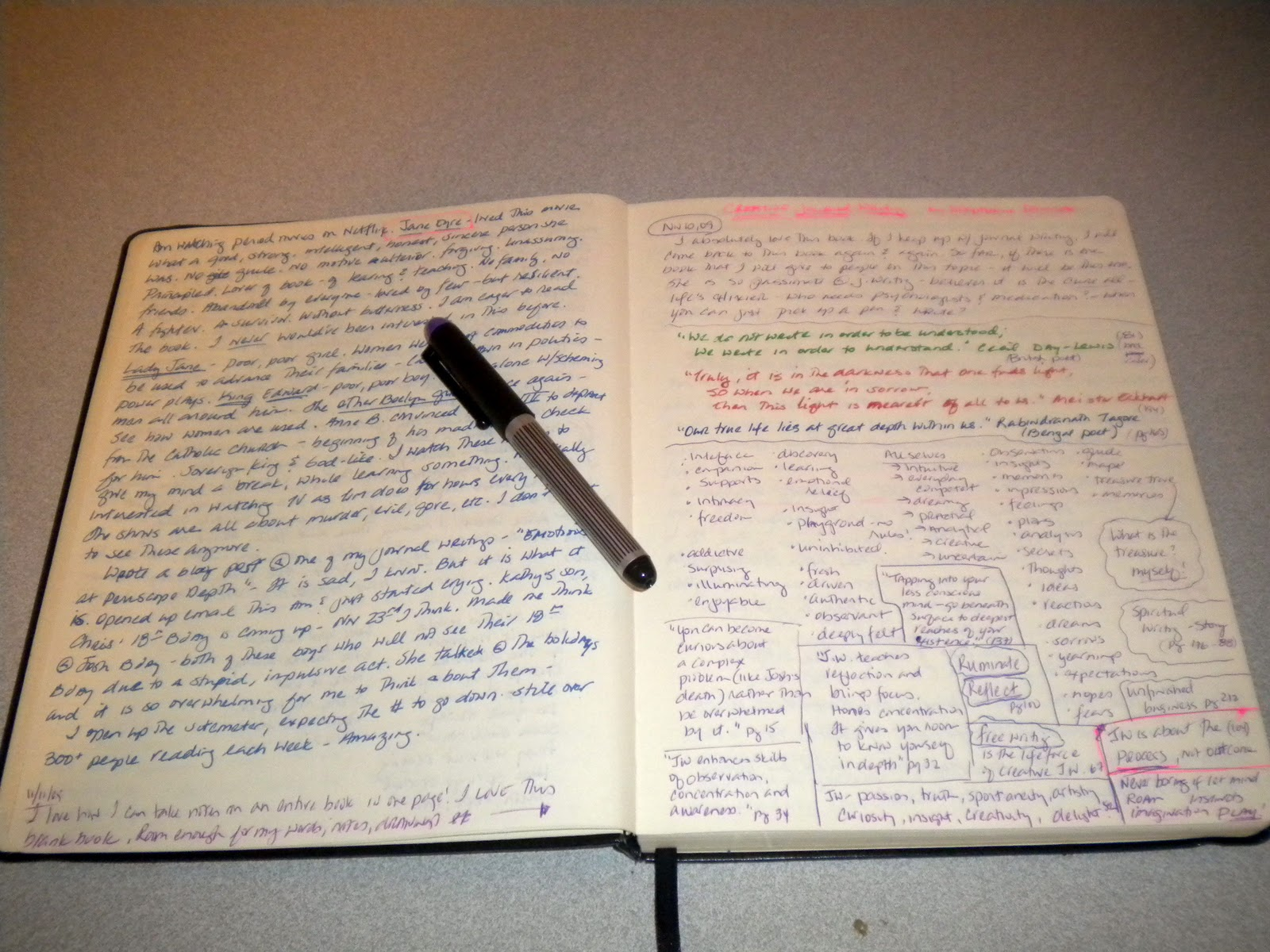 Writing In A Diary ~ Remembering josh my journal friend