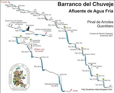 Mapa Barranco Chuveje